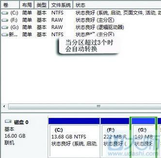 有了Windows 7自带小工具调整分区大小,就不再需要PQmagic_2