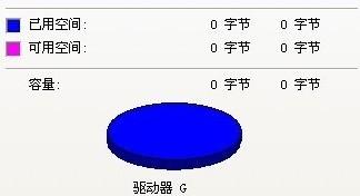 在使用u盘过程中常见问题分析和解决总汇_3